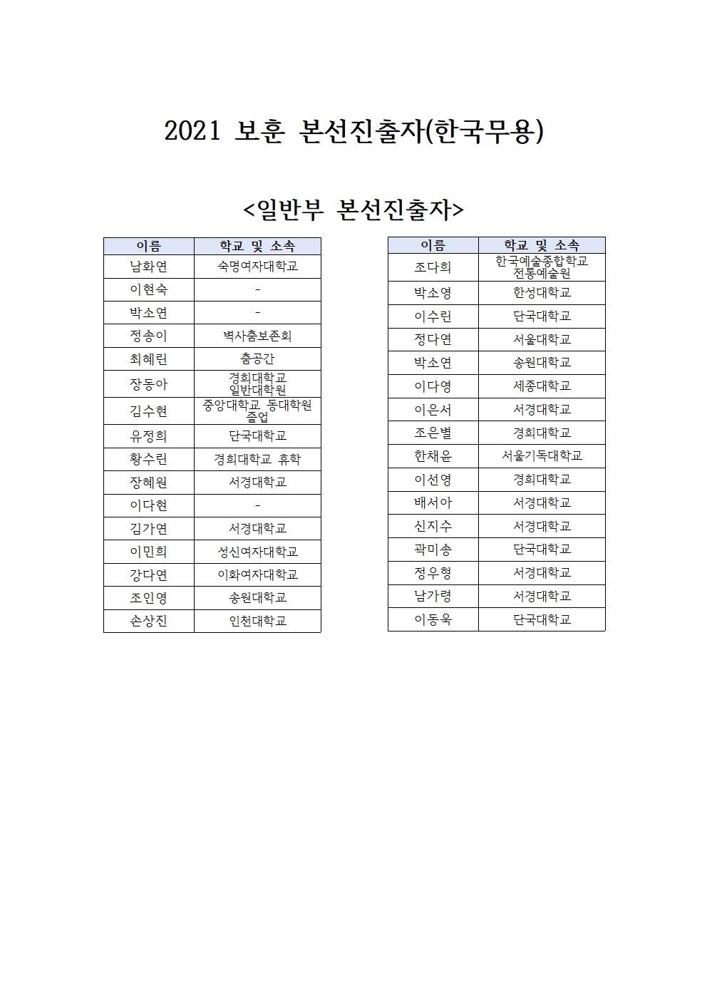 2021 보훈 한국무용 본선진출자001.jpg