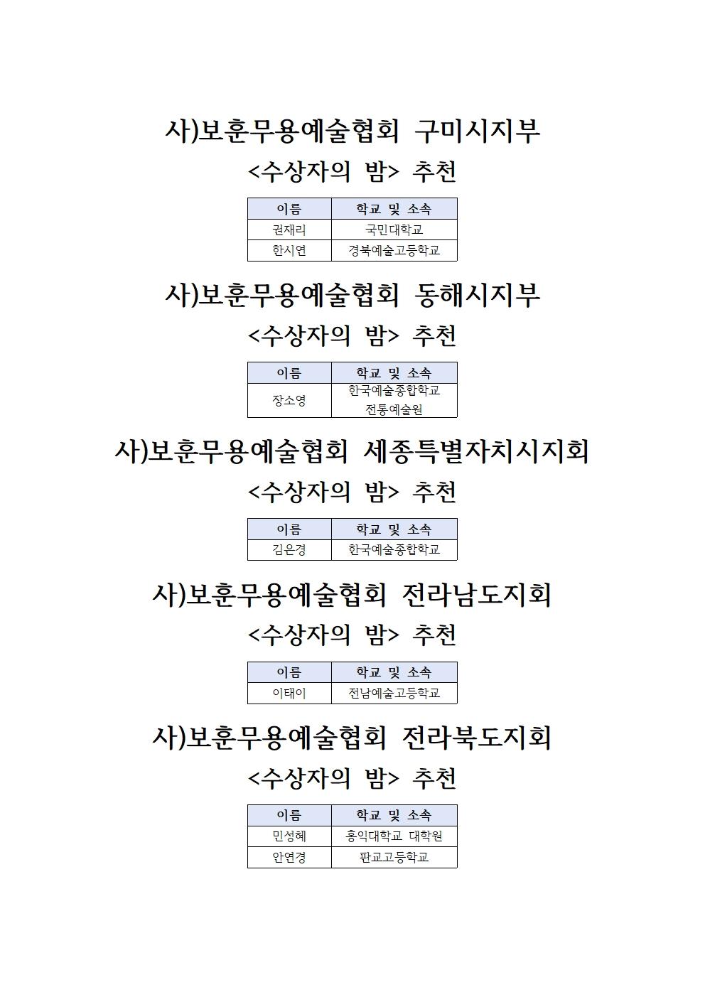 2021 보훈 지회지부본선진출자001.jpg