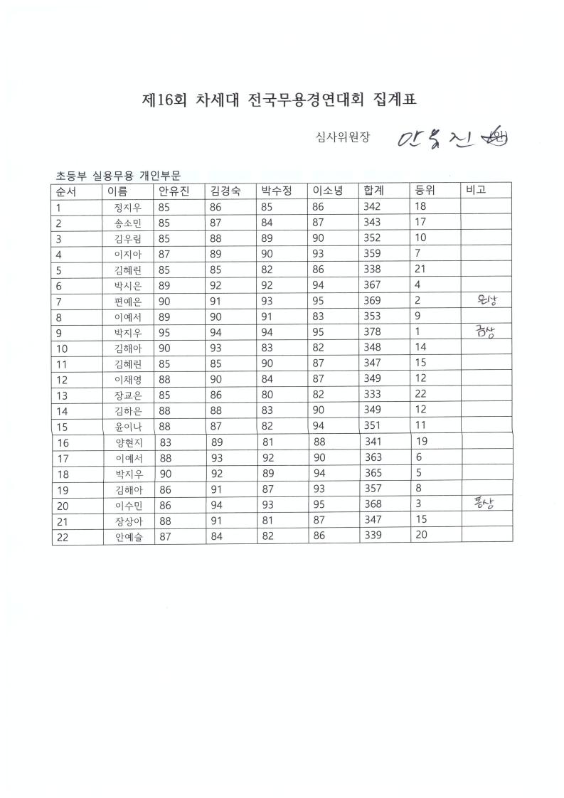 실용집계표스캔.PDF_page_1.jpg