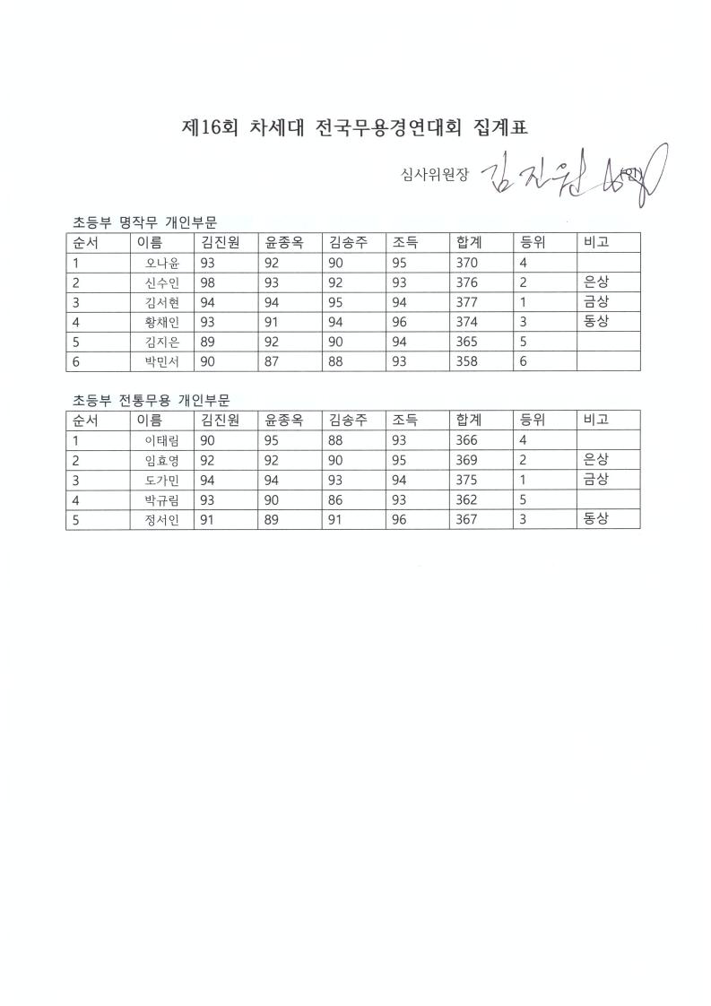 전통무용집계표스캔.PDF_page_1.jpg